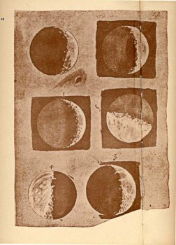 Galileo's drawings of the phases of the moon